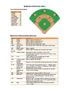 Score-Keeping-Cheat-Sheet