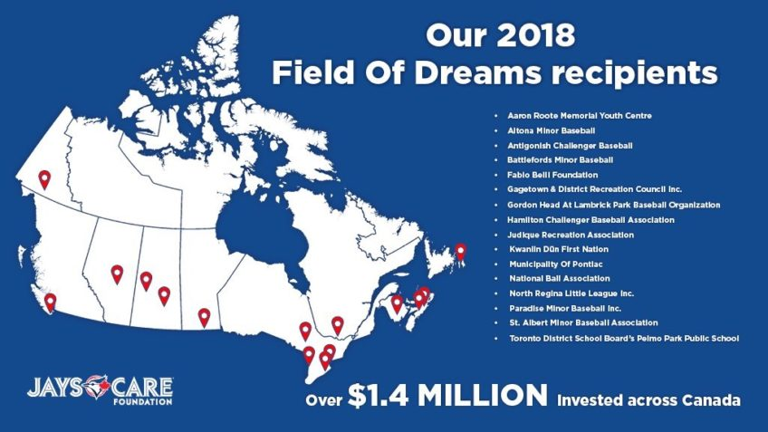 Field of Dreams Grant Recipient